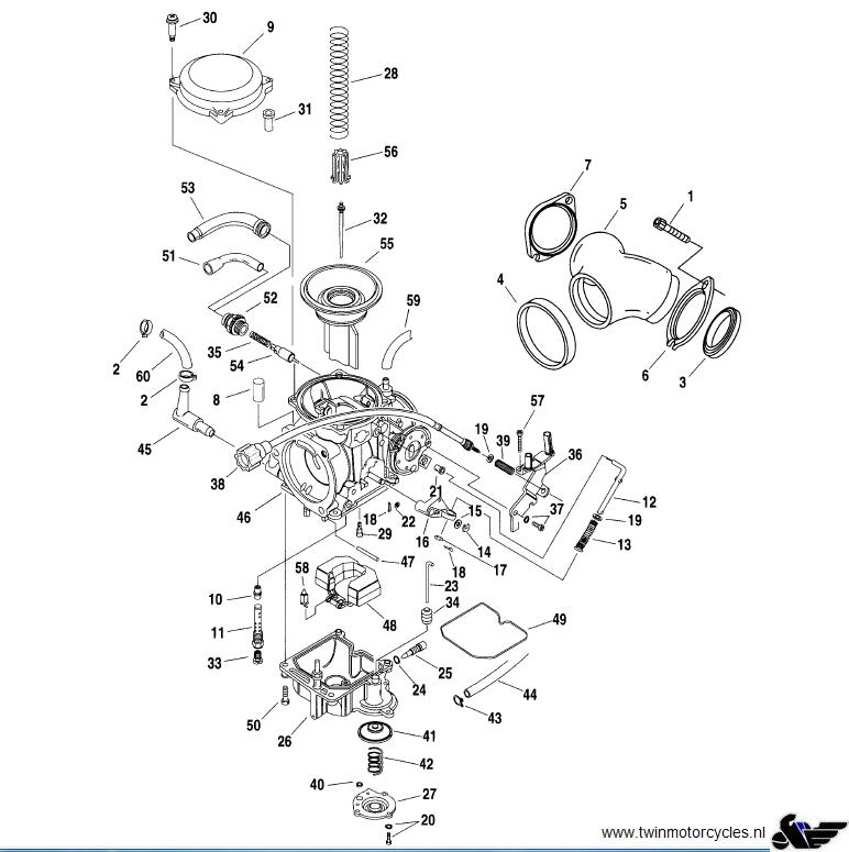 Keihin Carb Diagram And Settings The Sportster And Buell